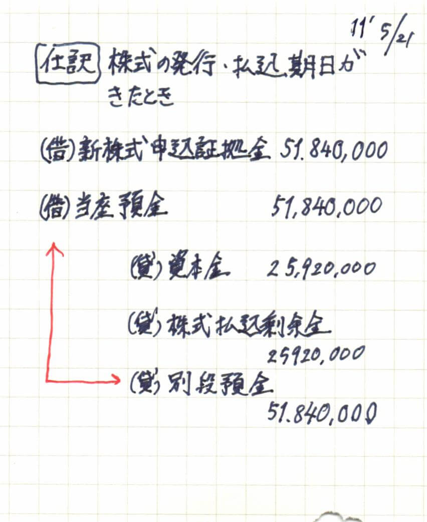 第128回日商簿記検定 簿記2級 合格体験記 No.77